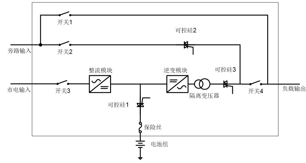 工频机框图.jpg