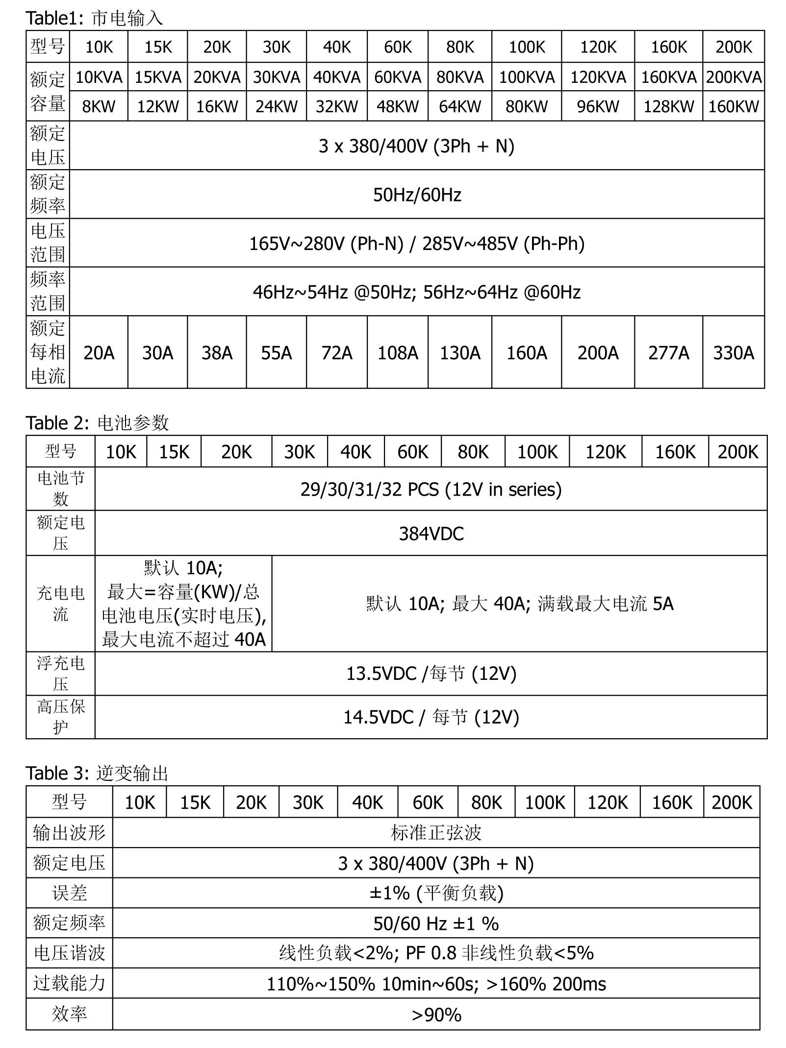 GX3C3+10-200k -- 2.jpg